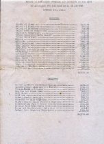 Image of budget for 1914