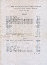 Image of budget for 1915