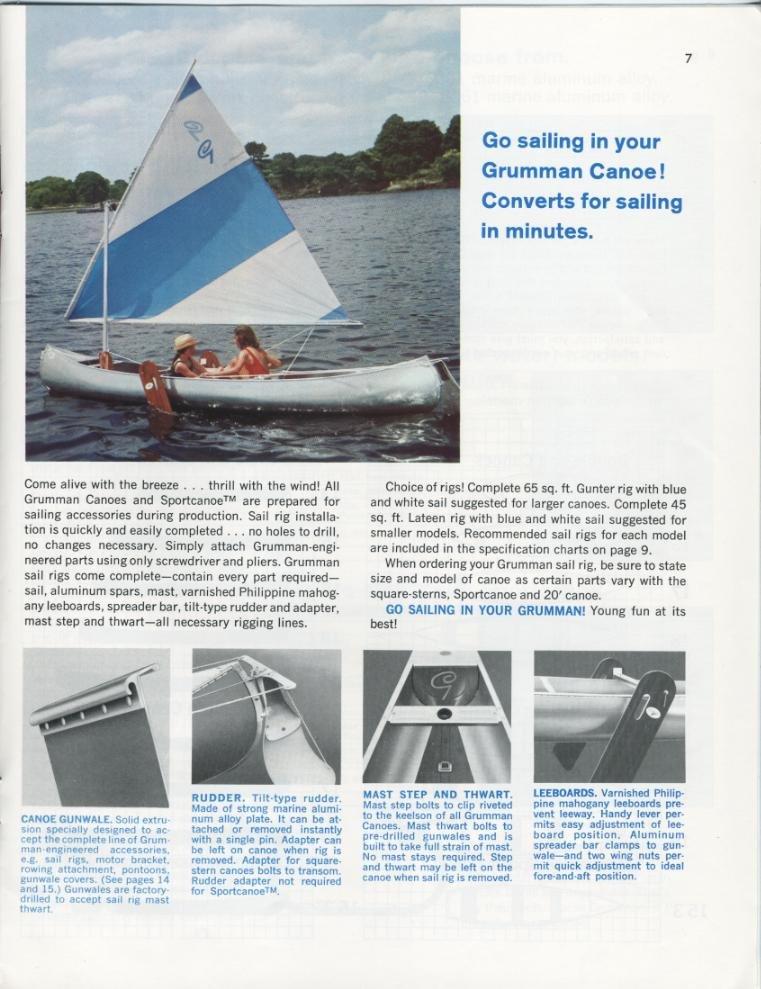 Grumman : 1945-1975 Our 30th Year - Grumman Allied Industries