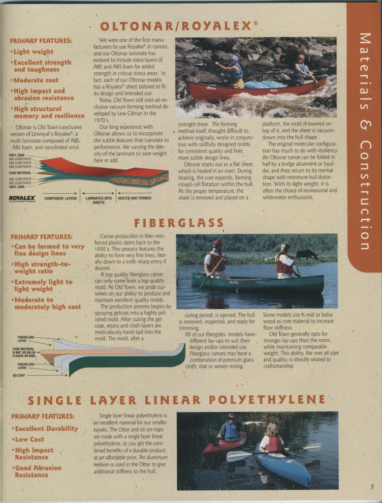 Old Town : Canoes, Kayaks & Accessories : 1999 Catalog - Old Town