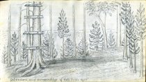 Image of [Situation and Surroundings of Kate Fields Eyrie] - Drawing