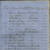 Image of Brant Township Agricultural Society membership book, 1883 members page