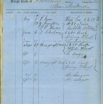 Image of Page 4, Sample of Wanderer cargo and log book