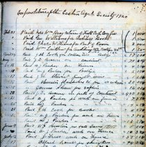 Image of Eastnor Agricultural Society cashbook sample, page B