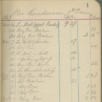 Image of Page 1, Sample of John Mcbeath Account Book