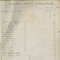 Image of Page 1, Southampton Library Association stock catalogue and annual minutes