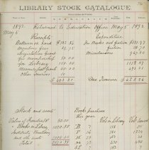 Image of Southampton Library Association stock catalogue and annual minutes, page 36
