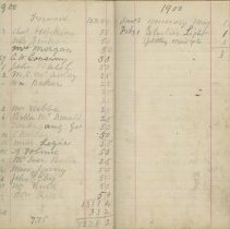 Image of Pages 5-6,  Southampton Library members subscriptions book