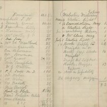 Image of Pages 9-10,  Southampton Library members subscriptions book
