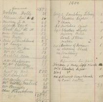 Image of Pages 11-12,  Southampton Library members subscriptions book