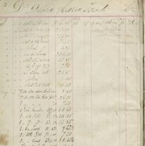 Image of Symons Store ledger, Wiarton, page 2