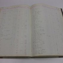 Image of Hopkins Furniture Store and Funeral Home Ledgers