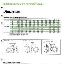 Image of Ad Butterfly Valves  Page 12