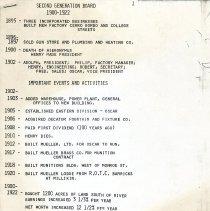 Image of 1996.20.5 - Timeline