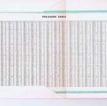 Image of Pamphlet  pages 4 & 5  Table Calculator