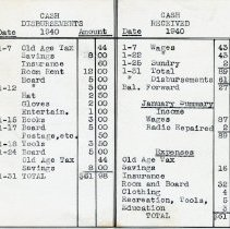Image of Model Budget  1940   page 1