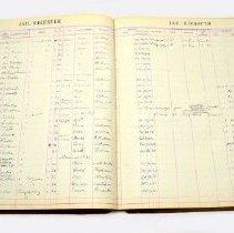 Image of Jail Register