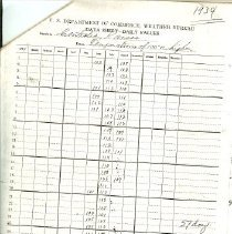 Image of High Temp report 1934