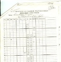 Image of High Temp Report 1936
