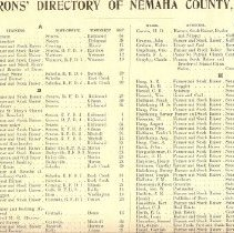 Image of Map - Nemaha County Township maps