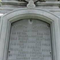 Image of List of battles on north side of monument