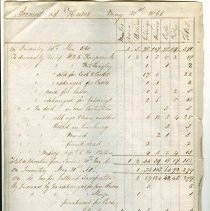 Image of Sample page from the ledger