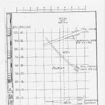 Image of 2013.036.009 - Benmore Powerstation Diagrammatical Photographs