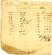 Image of Receipt for Cloth