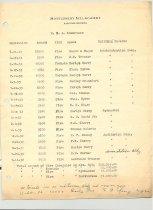 Image of Malone Correspondences 1932 - page 8