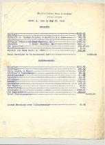 Image of Malone Correspondences 1933 - page 26
