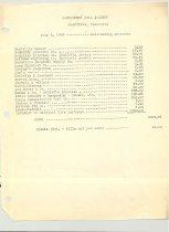 Image of Malone Correspondences 1933 - page 30