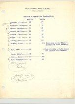 Image of Malone Correspondences 1933 - page 41