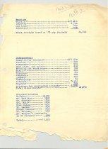 Image of Malone Correspondences 1934 - page 7