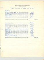 Image of Malone Correspondences 1934 - page 10