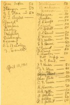 Image of Roster and pledges for April 13, 1921.
