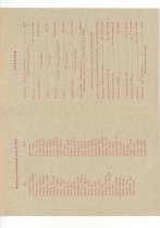 Image of 888.030 Mshs Class Of 1959 Commencement Program .2 And .3