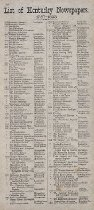 Image of List of Kentucky Newspapers