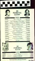 Image of Presidential Election Issues [political handbill] -