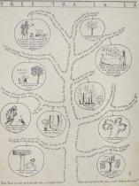 Image of Tree tra la la - Cooper, Fred G. , 1883-1962