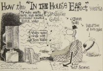 "Image of How the ""In the House Effect"" works - Catrow, David, 1952-"