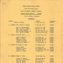 Image of Committee List  and Members