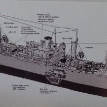 Image of Liberty Ship - labeled drawing
