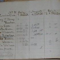 Image of Eagle Bridge Methodist Episcopal Church Librarian's Account Book - Methodist Episcopal Church (Eagle Bridge, NY)