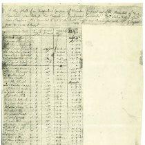 Image of Battle of Bennington Payroll (copy) -