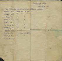 Image of Bennington (Gunboat No. 4) 1903 List of ordinary seamen -