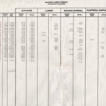 Image of McGinnis Sales Record