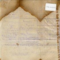 Image of List of grantees 1882.