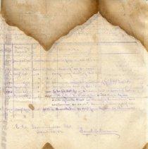 Image of List of grantees 1882