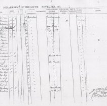 Image of Census of Colored Population of Jacksonville in November 1864 - Record, Census