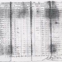 Image of Report of the census of the white population of Eastside St. John's River.  Duval County, Fla.  - Record, Census